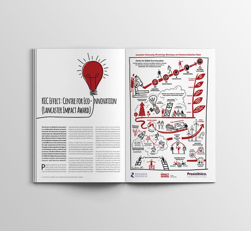 KEC Matters Magazine 1